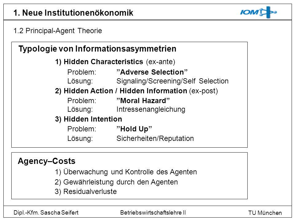 Dipl.-Kfm. Sascha Seifert TU München Betriebswirtschaftslehre II 1. Neue Institutionenökonomik 1.2 Principal-Agent Theorie Typologie von Informationsa