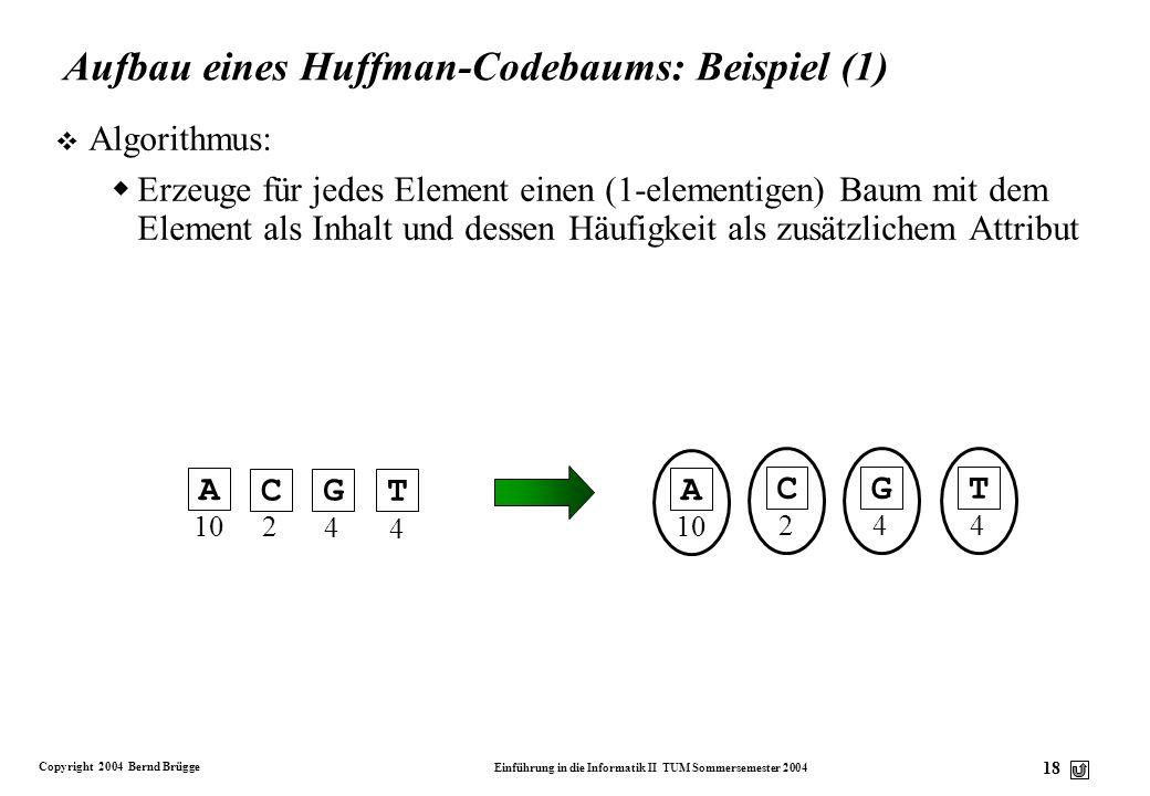 Copyright 2004 Bernd Brügge Einführung in die Informatik II TUM Sommersemester 2004 18 Aufbau eines Huffman-Codebaums: Beispiel (1) v Algorithmus: Erz