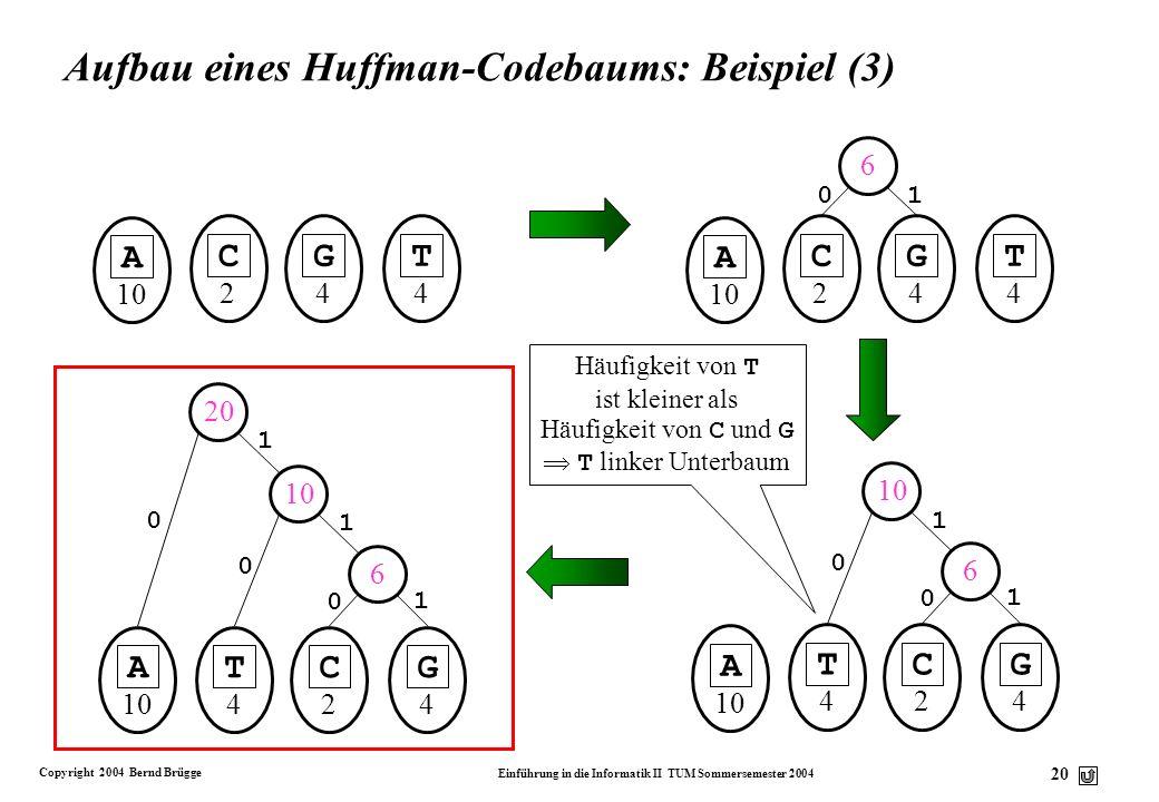 Copyright 2004 Bernd Brügge Einführung in die Informatik II TUM Sommersemester 2004 20 Aufbau eines Huffman-Codebaums: Beispiel (3) A 10 C 2 G 4 T 4 1