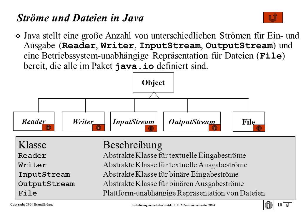 Copyright 2004 Bernd Brügge Einführung in die Informatik II TUM Sommersemester 2004 10 Ströme und Dateien in Java Java stellt eine große Anzahl von unterschiedlichen Strömen für Ein- und Ausgabe ( Reader, Writer, InputStream, OutputStream ) und eine Betriebssystem-unabhängige Repräsentation für Dateien ( File ) bereit, die alle im Paket java.io definiert sind.