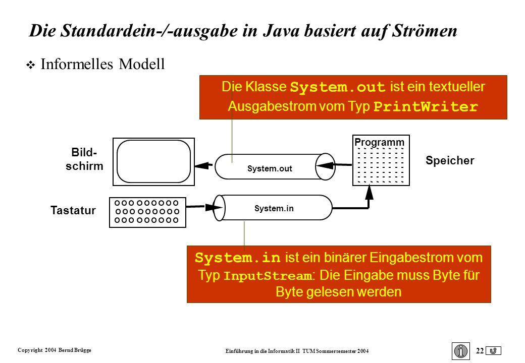 Copyright 2004 Bernd Brügge Einführung in die Informatik II TUM Sommersemester 2004 22 System.in System.out Bild- schirm Tastatur Programm Speicher Die Klasse System.out ist ein textueller Ausgabestrom vom Typ PrintWriter System.in ist ein binärer Eingabestrom vom Typ InputStream : Die Eingabe muss Byte für Byte gelesen werden Die Standardein-/-ausgabe in Java basiert auf Strömen v Informelles Modell