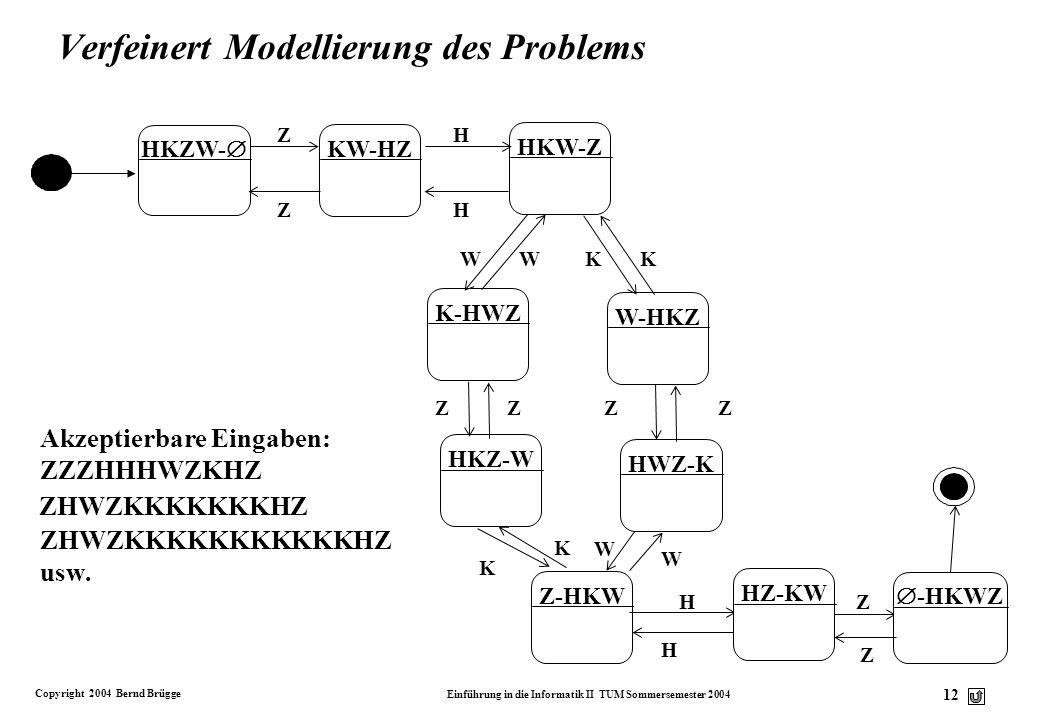 Copyright 2004 Bernd Brügge Einführung in die Informatik II TUM Sommersemester 2004 11 Modellierung des Problems mit UML-Zustandsdiagramm HKZW- KW-HZH