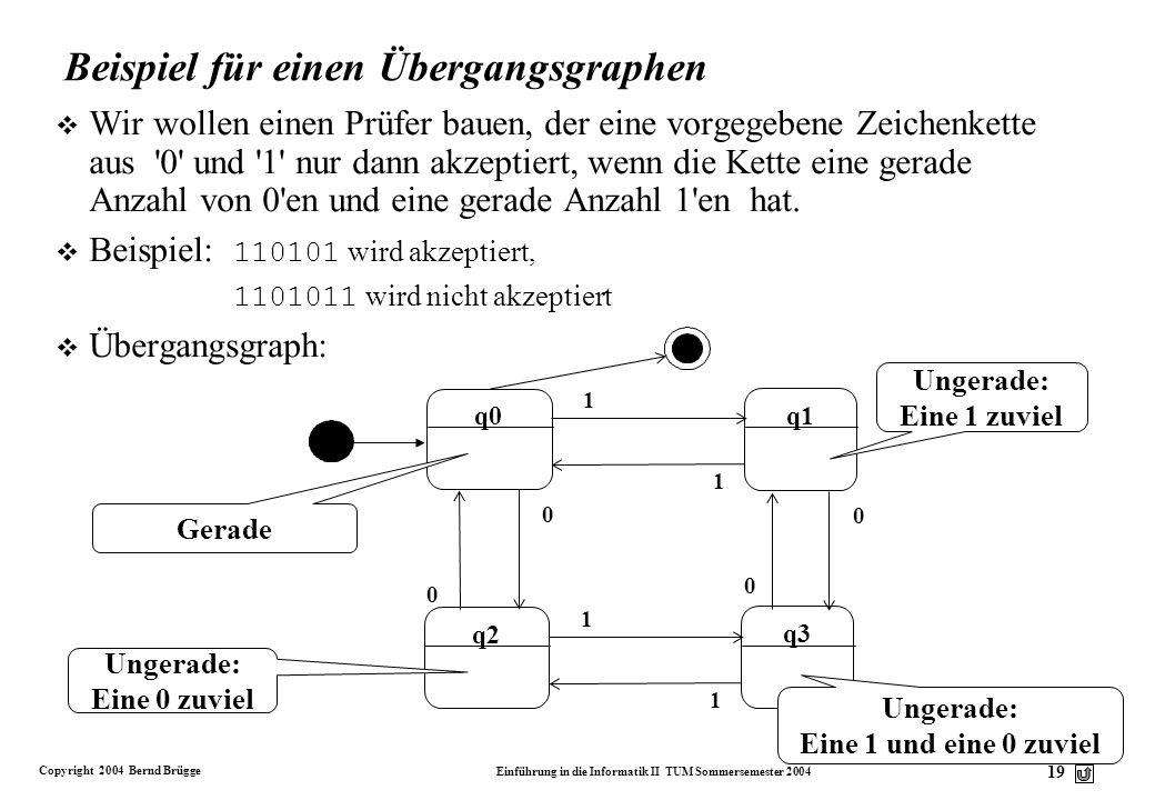 Copyright 2004 Bernd Brügge Einführung in die Informatik II TUM Sommersemester 2004 18 Übergangsgraph: Übergangsfunktion als Graph v Ein endlicher Aut