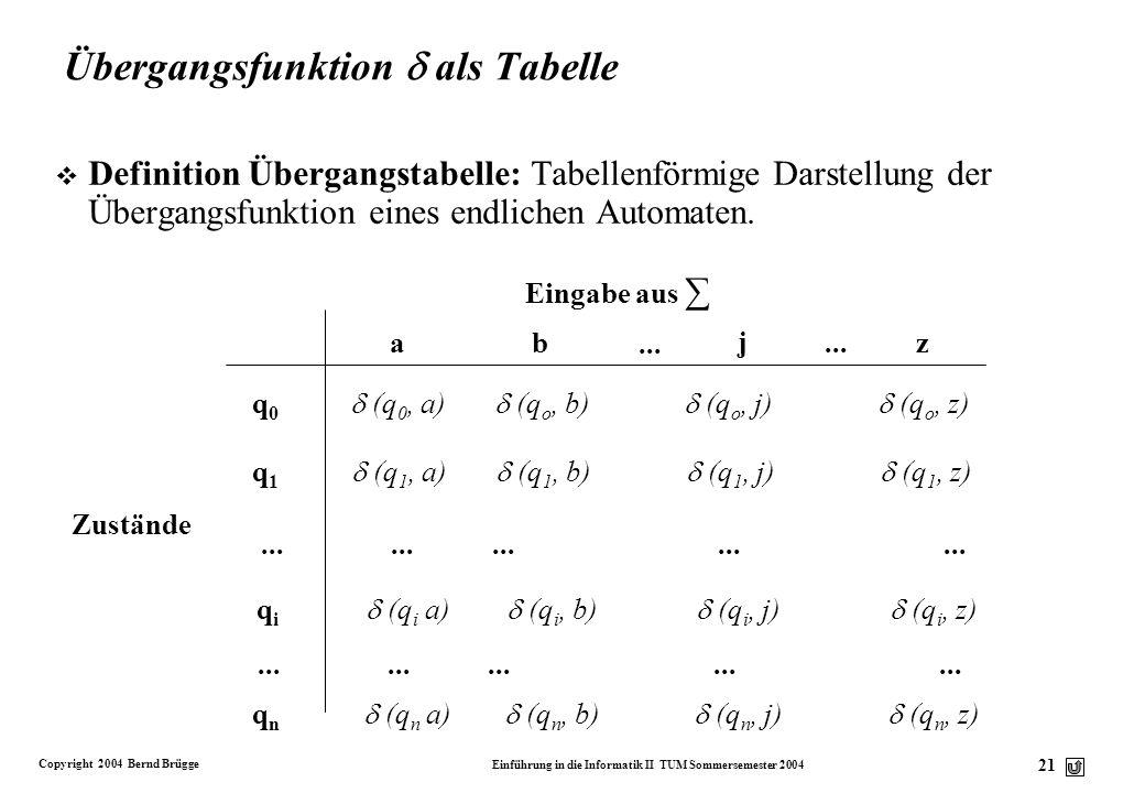Copyright 2004 Bernd Brügge Einführung in die Informatik II TUM Sommersemester 2004 20 Alternative Notation für Übergangsgraphen v In der Softwaretech