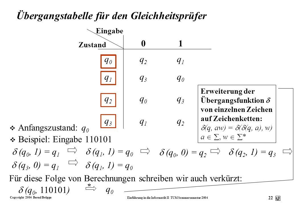 Copyright 2004 Bernd Brügge Einführung in die Informatik II TUM Sommersemester 2004 21 Übergangsfunktion als Tabelle v Definition Übergangstabelle: Ta