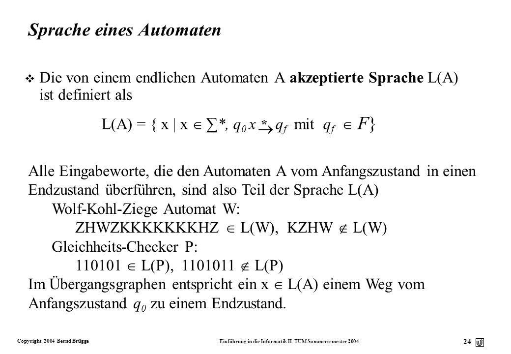 Copyright 2004 Bernd Brügge Einführung in die Informatik II TUM Sommersemester 2004 23 Übergangsfunktion als Produktionenmenge (q 0, a) = q kann man a