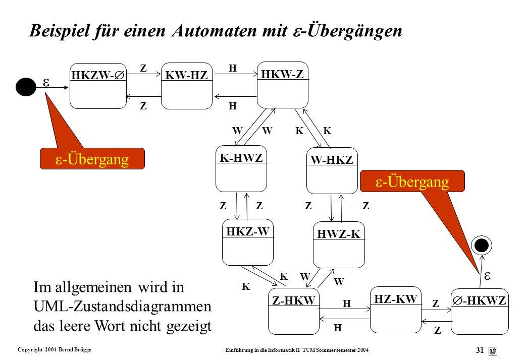 Copyright 2004 Bernd Brügge Einführung in die Informatik II TUM Sommersemester 2004 30 Automaten mit -Übergängen v Ein endlicher Automat kann auch Tra