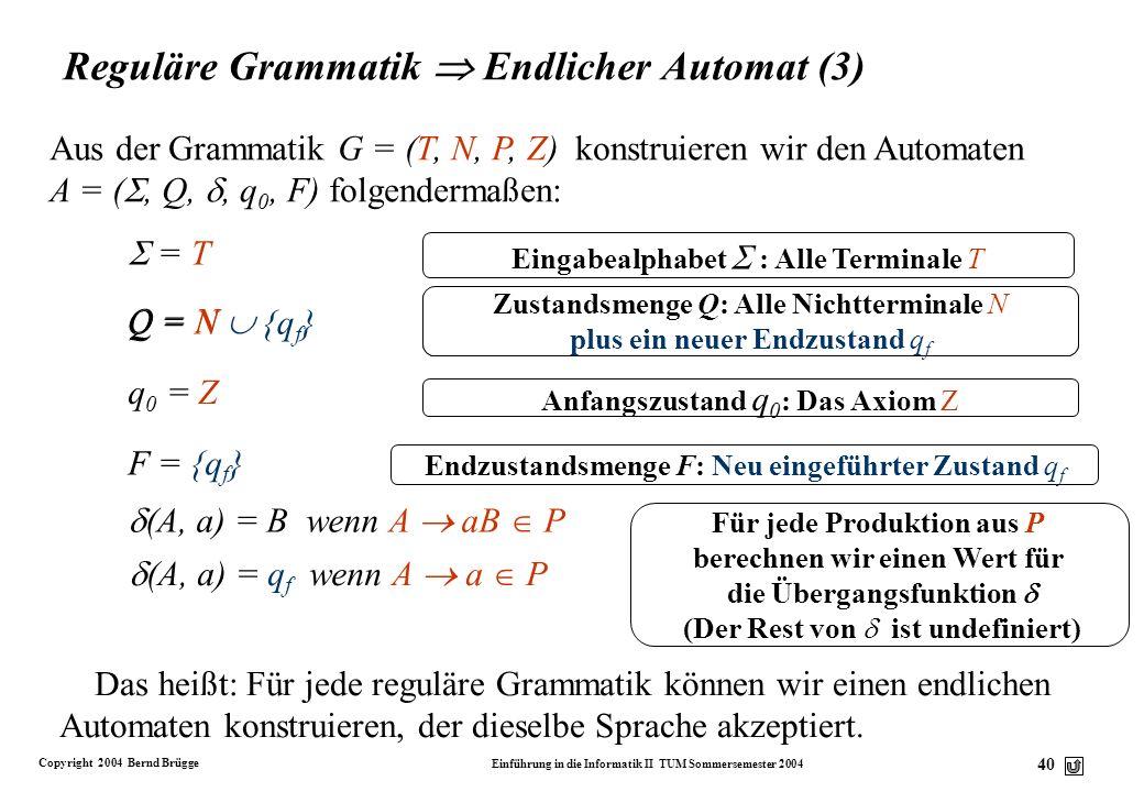 Copyright 2004 Bernd Brügge Einführung in die Informatik II TUM Sommersemester 2004 39 Reguläre Grammatik Endlicher Automat v Der Beweis ist konstrukt