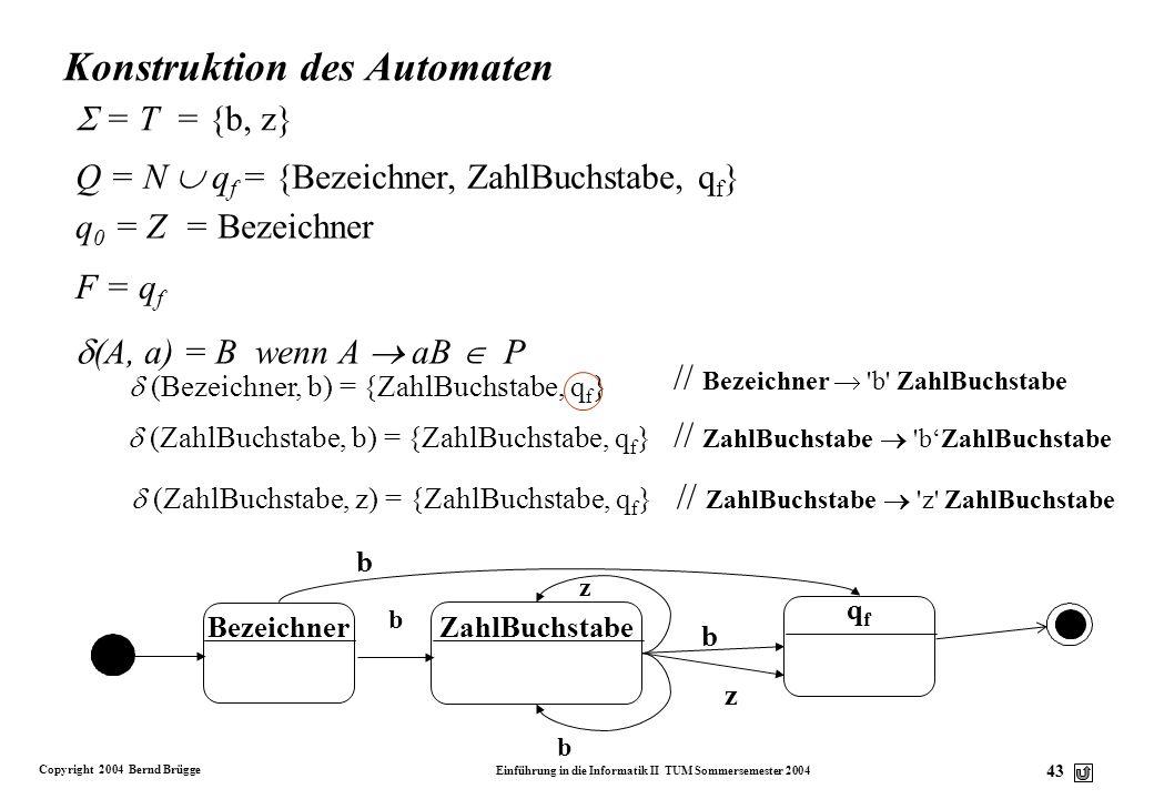 Copyright 2004 Bernd Brügge Einführung in die Informatik II TUM Sommersemester 2004 42 Beispiel: Konvertierung einer Grammatik in endlichen Automaten