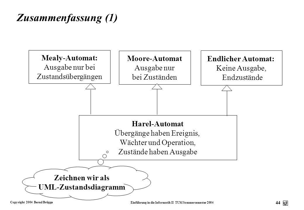 Copyright 2004 Bernd Brügge Einführung in die Informatik II TUM Sommersemester 2004 43 Konstruktion des Automaten Q = N q f = {Bezeichner, ZahlBuchsta