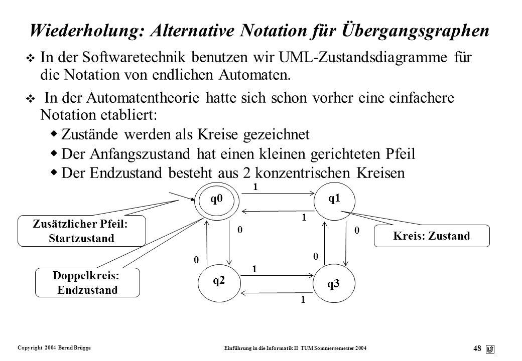 Copyright 2004 Bernd Brügge Einführung in die Informatik II TUM Sommersemester 2004 47 Ziele dieses Vorlesungsabschnitts v Sie können einen nichtdeter