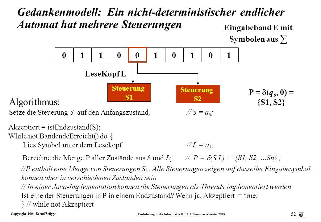 Copyright 2004 Bernd Brügge Einführung in die Informatik II TUM Sommersemester 2004 51 Nichtdeterministische endliche Automaten v Endliche Automaten m