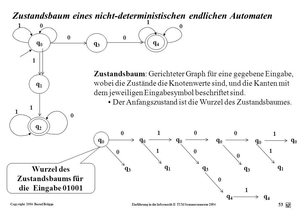 Copyright 2004 Bernd Brügge Einführung in die Informatik II TUM Sommersemester 2004 52 Gedankenmodell: Ein nicht-deterministischer endlicher Automat h