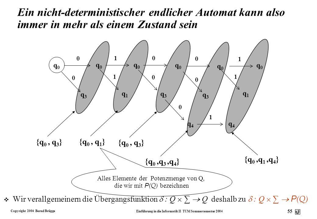 Copyright 2004 Bernd Brügge Einführung in die Informatik II TUM Sommersemester 2004 54 Die Entstehung der Steuerungen im Zustandsbaum q0q0 0 q0q0 0 q3