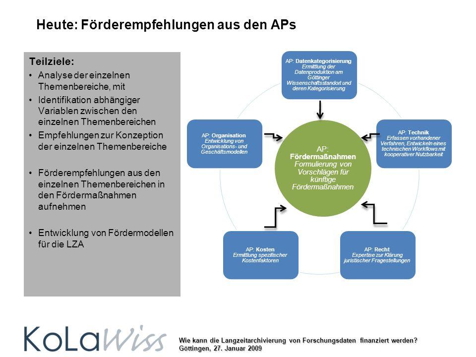 Wie kann die Langzeitarchivierung von Forschungsdaten finanziert werden? Göttingen, 27. Januar 2009 Heute: Förderempfehlungen aus den APs AP: Datenkat
