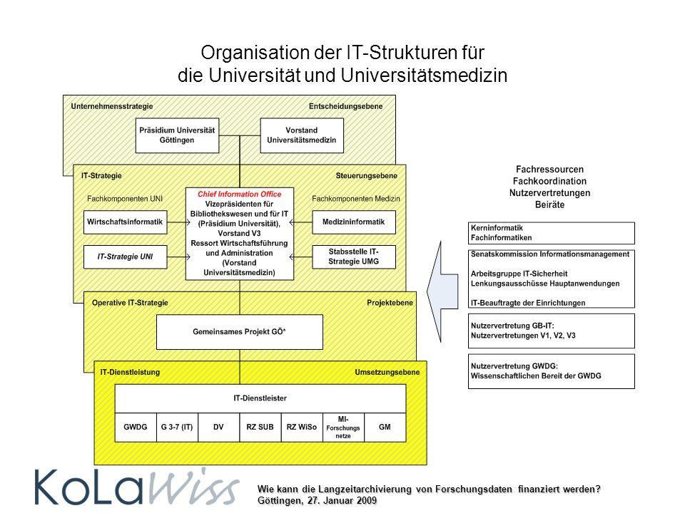 Wie kann die Langzeitarchivierung von Forschungsdaten finanziert werden? Göttingen, 27. Januar 2009 Organisation der IT-Strukturen für die Universität