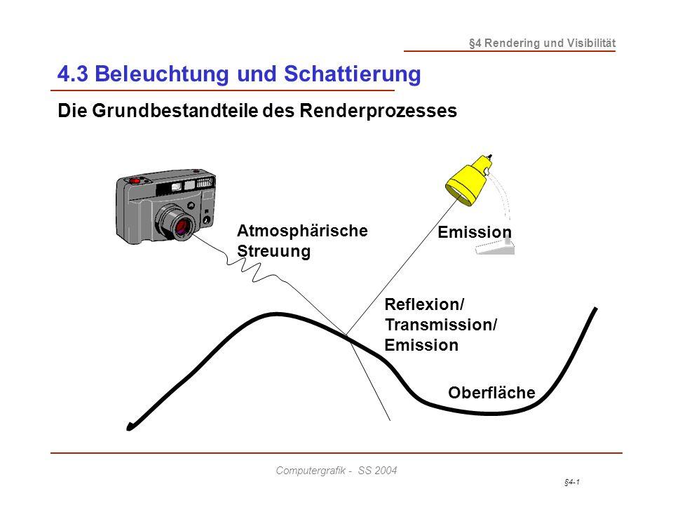§4-1 §4 Rendering und Visibilität Computergrafik - SS 2004 4.3 Beleuchtung und Schattierung Die Grundbestandteile des Renderprozesses Oberfläche Reflexion/ Transmission/ Emission Emission Atmosphärische Streuung