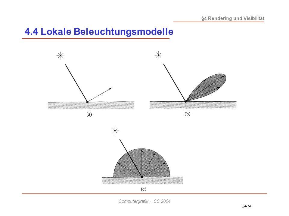 §4-14 §4 Rendering und Visibilität Computergrafik - SS 2004 4.4 Lokale Beleuchtungsmodelle