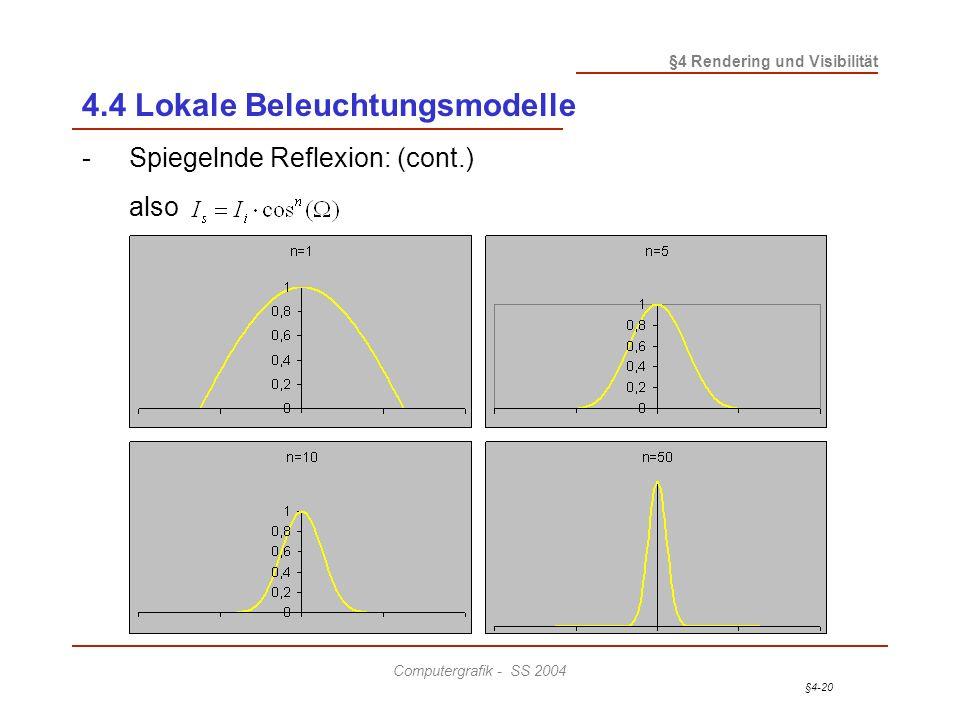 §4-20 §4 Rendering und Visibilität Computergrafik - SS 2004 4.4 Lokale Beleuchtungsmodelle -Spiegelnde Reflexion: (cont.) also