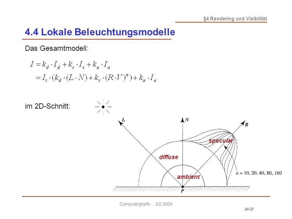 §4-22 §4 Rendering und Visibilität Computergrafik - SS 2004 4.4 Lokale Beleuchtungsmodelle Das Gesamtmodell: im 2D-Schnitt: ambient diffuse specular