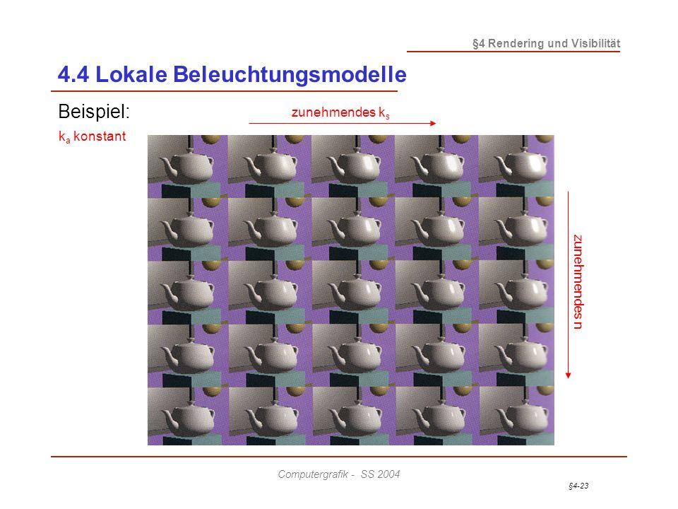 §4-23 §4 Rendering und Visibilität Computergrafik - SS 2004 4.4 Lokale Beleuchtungsmodelle Beispiel: k a konstant zunehmendes k s zunehmendes n