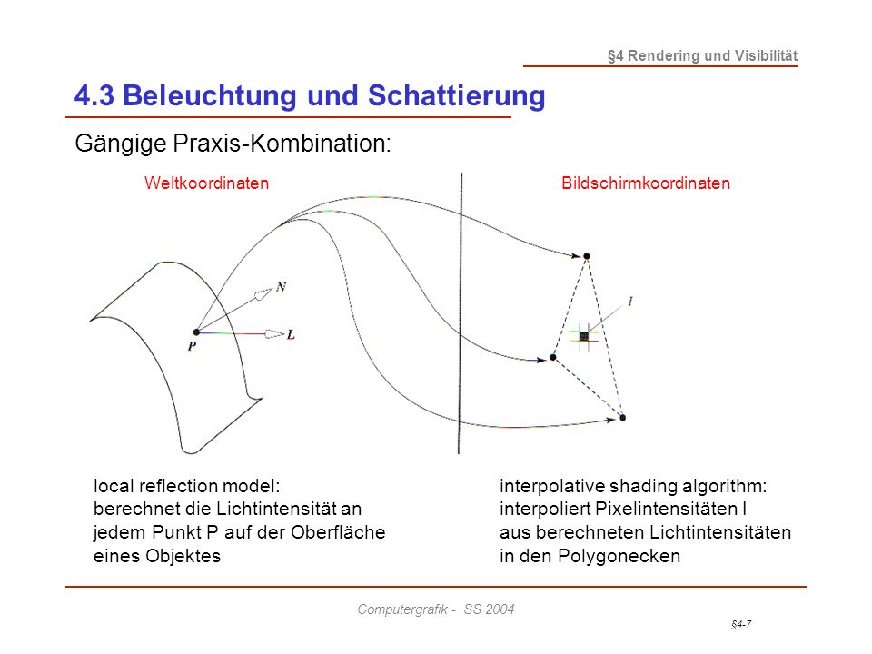 §4-7 §4 Rendering und Visibilität Computergrafik - SS 2004 4.3 Beleuchtung und Schattierung Gängige Praxis-Kombination: Weltkoordinaten Bildschirmkoordinaten local reflection model: berechnet die Lichtintensität an jedem Punkt P auf der Oberfläche eines Objektes interpolative shading algorithm: interpoliert Pixelintensitäten I aus berechneten Lichtintensitäten in den Polygonecken