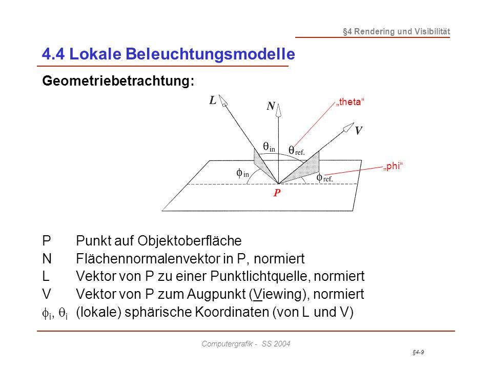 §4-9 §4 Rendering und Visibilität Computergrafik - SS 2004 4.4 Lokale Beleuchtungsmodelle Geometriebetrachtung: PPunkt auf Objektoberfläche NFlächennormalenvektor in P, normiert LVektor von P zu einer Punktlichtquelle, normiert VVektor von P zum Augpunkt (Viewing), normiert i, i (lokale) sphärische Koordinaten (von L und V) P phi theta