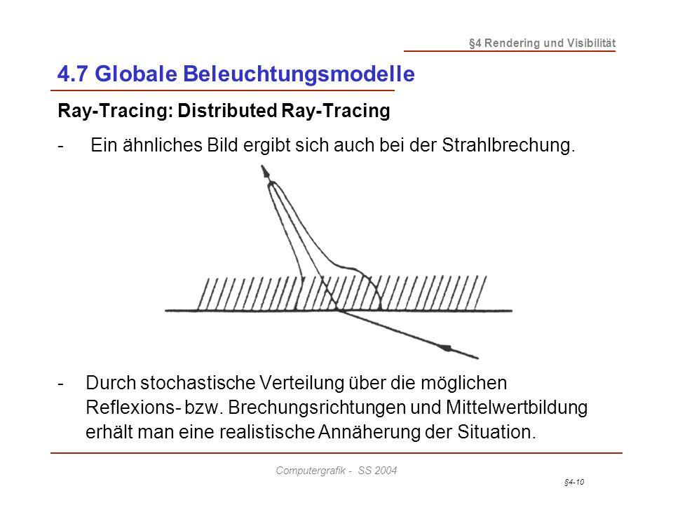 §4-10 §4 Rendering und Visibilität Computergrafik - SS 2004 4.7 Globale Beleuchtungsmodelle Ray-Tracing: Distributed Ray-Tracing - Ein ähnliches Bild