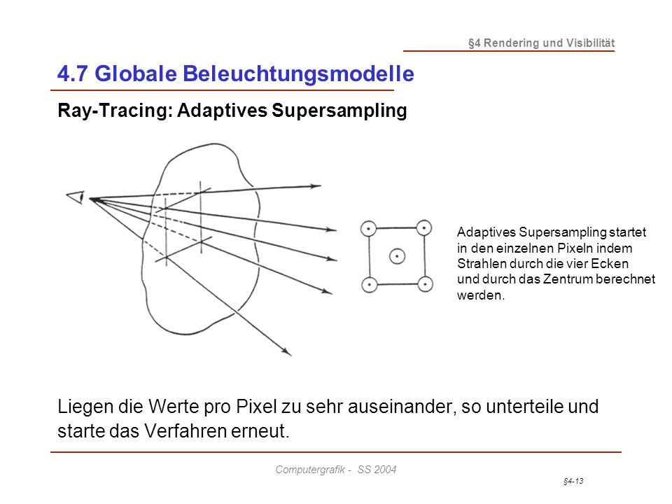 §4-13 §4 Rendering und Visibilität Computergrafik - SS 2004 4.7 Globale Beleuchtungsmodelle Ray-Tracing: Adaptives Supersampling Liegen die Werte pro