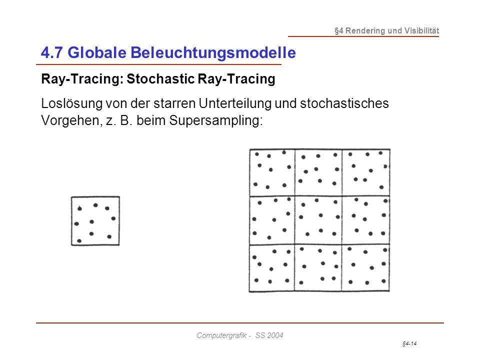 §4-14 §4 Rendering und Visibilität Computergrafik - SS 2004 4.7 Globale Beleuchtungsmodelle Ray-Tracing: Stochastic Ray-Tracing Loslösung von der star