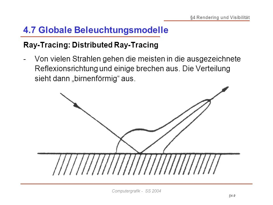 §4-9 §4 Rendering und Visibilität Computergrafik - SS 2004 4.7 Globale Beleuchtungsmodelle Ray-Tracing: Distributed Ray-Tracing -Von vielen Strahlen g