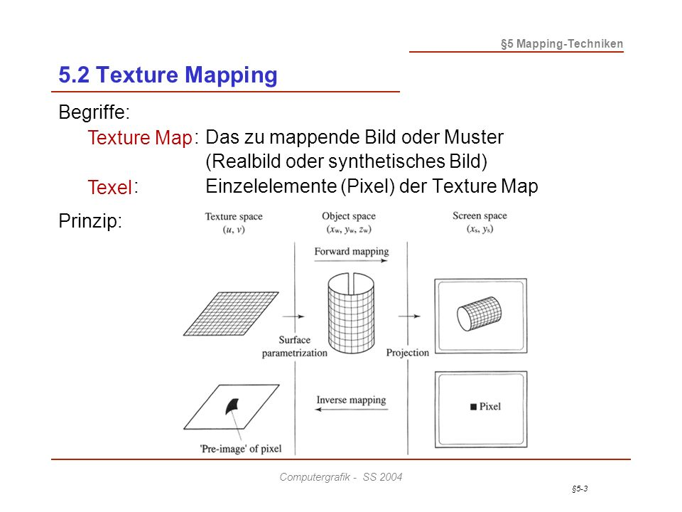 §5-4 §5 Mapping-Techniken Computergrafik - SS 2004 5.2 Texture Mapping Bemerkungen: -Man unterscheidet grundsätzlich die Sichtweisen forward und inverse mapping -Im praktischen Einsatz erweist es sich oft als sinnvoll den eigentlichen Mapping Vorgang zweigeteilt durchzuführen (hier in der Sichtweise forward mapping): a)Zunächst wird die Textur durch eine geeignete (einfache) Abbildung auf eine einfache Zwischenfläche (intermediate surface) projiziert -> s-mapping Man benutzt Rechteck, Box, Zylinder, Kugel b)Von dort wird die Textur auf das wirklich zu texturierende Objekt (mit einer allgemeinen Fläche) übertragen.