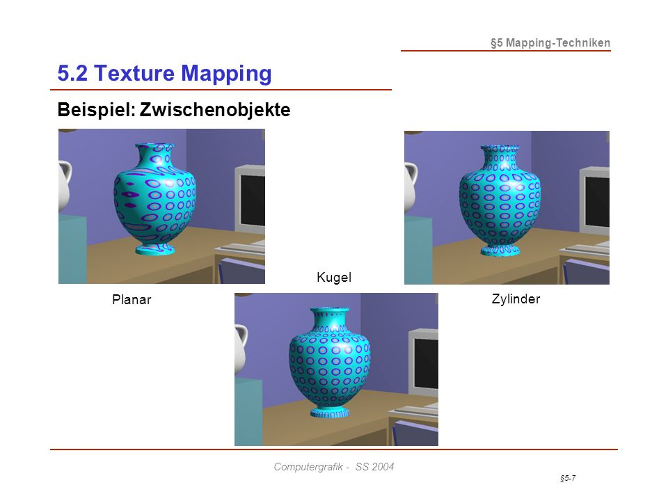 §5-8 §5 Mapping-Techniken Computergrafik - SS 2004 5.2 Texture Mapping Techniken des o-mappings: 1.