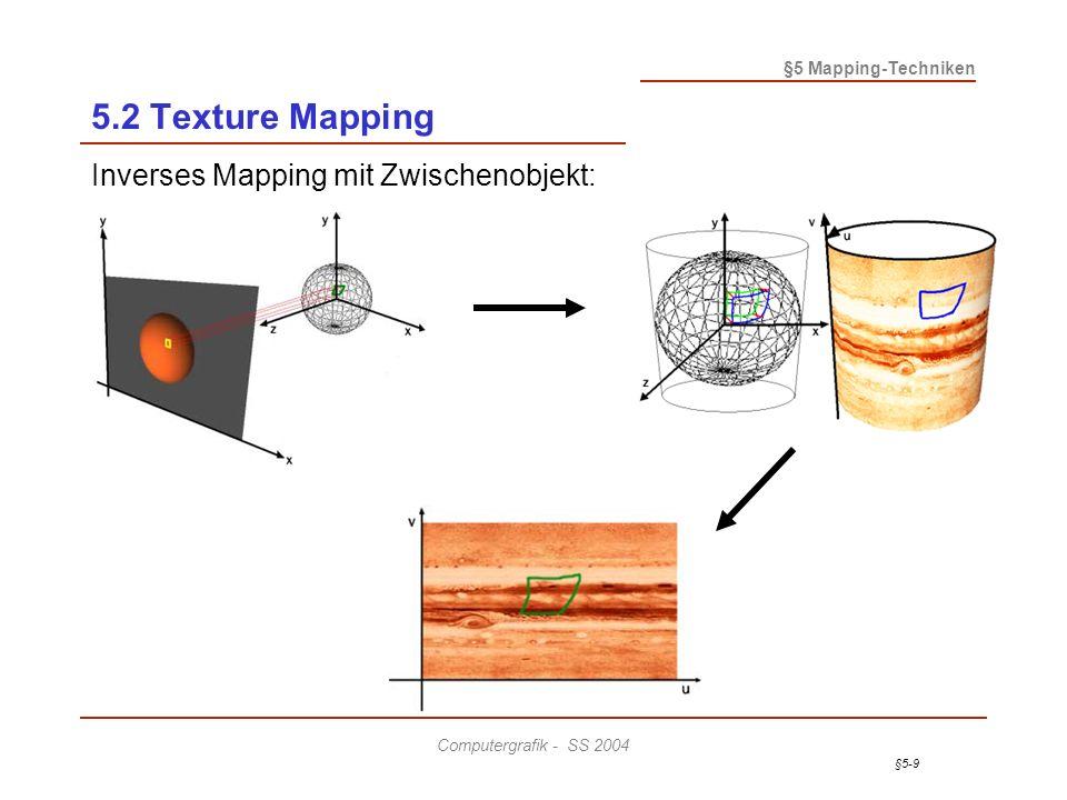 §5-20 §5 Mapping-Techniken Computergrafik - SS 2004 5.8 Environment Mapping Realistische Spiegelungseffekte ohne (aufwendig) vollständig durchgeführtes Ray Tracing durch Spiegelung der (erfundenen oder tatsächlichen) Umgebung auf einem Objekt.