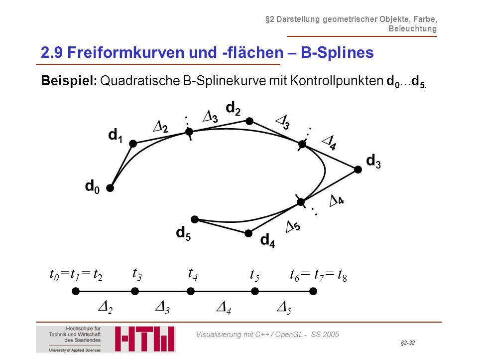 §2-32 §2 Darstellung geometrischer Objekte, Farbe, Beleuchtung Visualisierung mit C++ / OpenGL - SS 2005 2.9 Freiformkurven und -flächen – B-Splines B