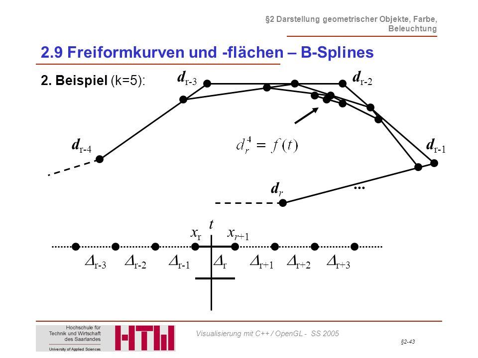 §2-43 §2 Darstellung geometrischer Objekte, Farbe, Beleuchtung Visualisierung mit C++ / OpenGL - SS 2005 2.9 Freiformkurven und -flächen – B-Splines 2