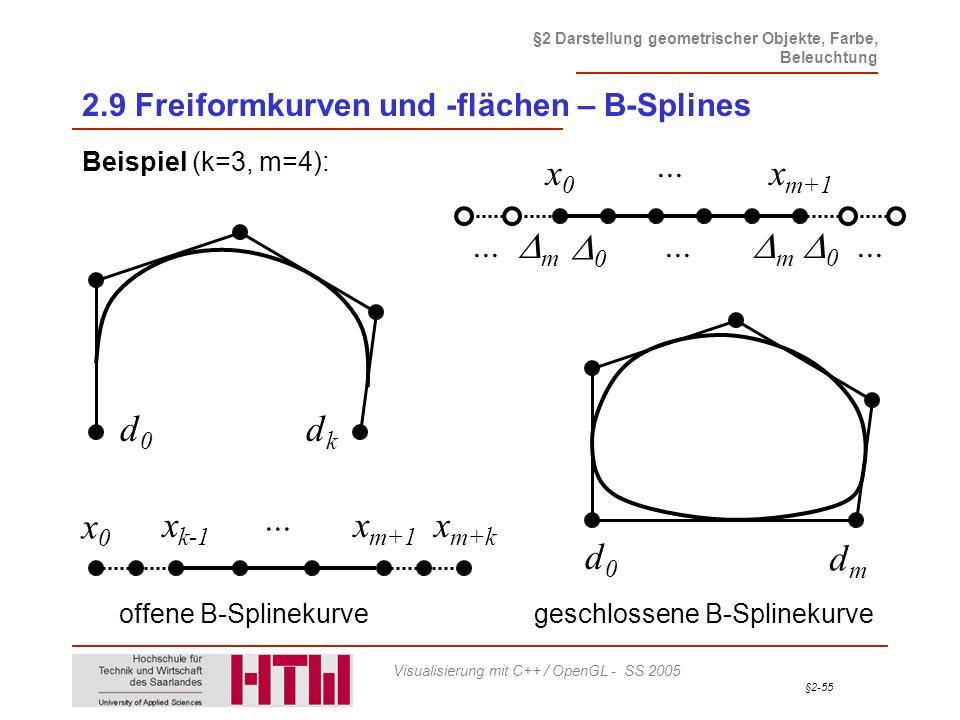 §2-55 §2 Darstellung geometrischer Objekte, Farbe, Beleuchtung Visualisierung mit C++ / OpenGL - SS 2005 Beispiel (k=3, m=4): x0x0 x k-1 x m+1 x m+k d