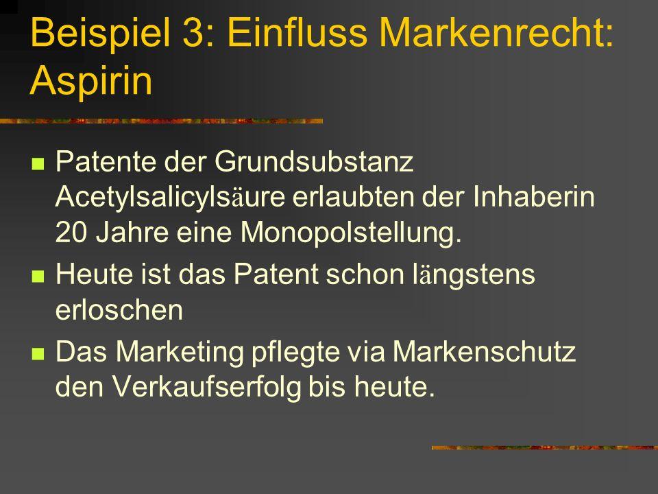 Beispiel 3: Einfluss Markenrecht: Aspirin Patente der Grundsubstanz Acetylsalicyls ä ure erlaubten der Inhaberin 20 Jahre eine Monopolstellung. Heute