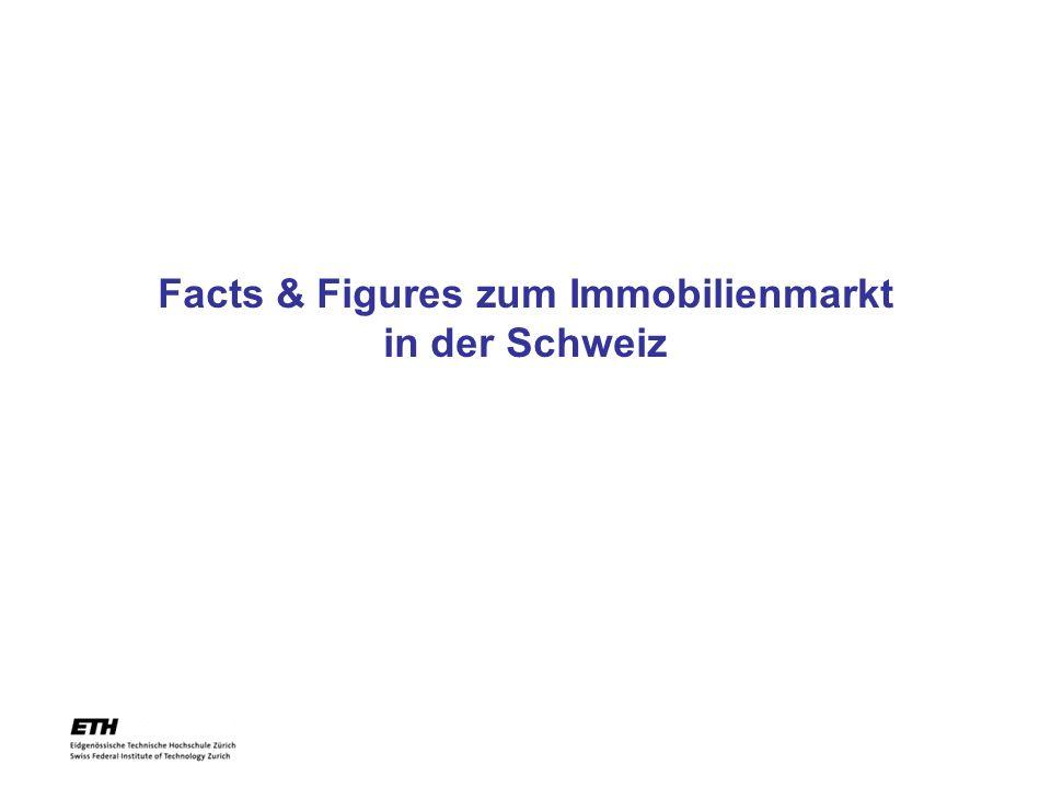 Facts & Figures zum Immobilienmarkt in der Schweiz