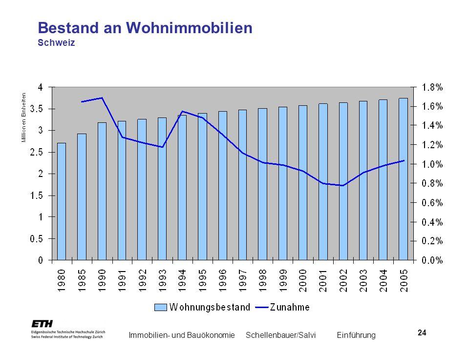 Immobilien- und BauökonomieSchellenbauer/Salvi Einführung 24 Bestand an Wohnimmobilien Schweiz