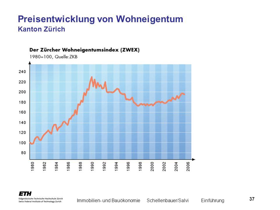 Immobilien- und BauökonomieSchellenbauer/Salvi Einführung 37 Preisentwicklung von Wohneigentum Kanton Zürich