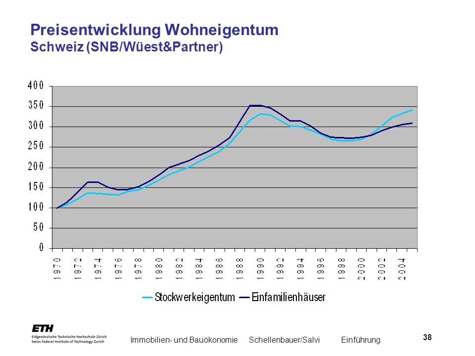 Immobilien- und BauökonomieSchellenbauer/Salvi Einführung 38 Preisentwicklung Wohneigentum Schweiz (SNB/Wüest&Partner)