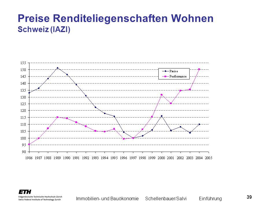 Immobilien- und BauökonomieSchellenbauer/Salvi Einführung 39 Preise Renditeliegenschaften Wohnen Schweiz (IAZI)