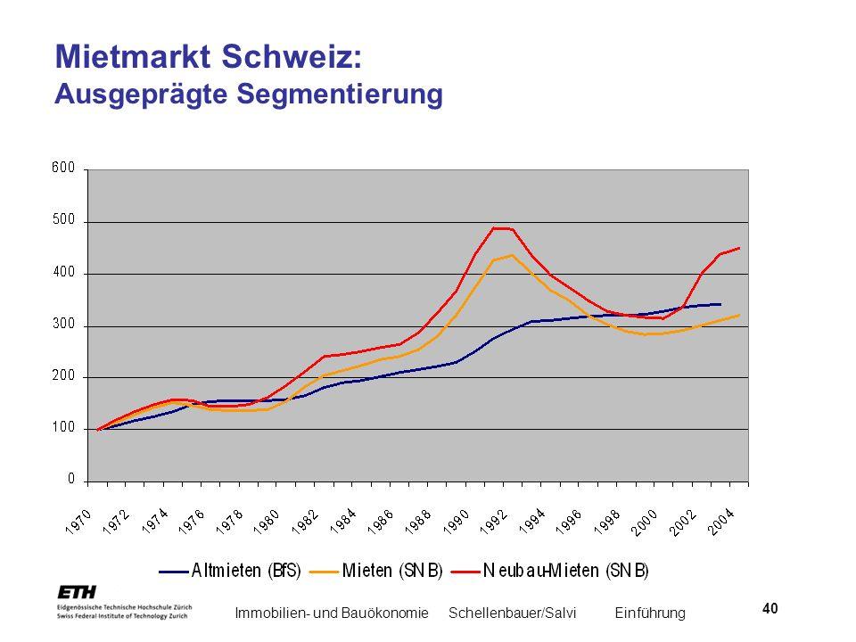 Immobilien- und BauökonomieSchellenbauer/Salvi Einführung 40 Mietmarkt Schweiz: Ausgeprägte Segmentierung