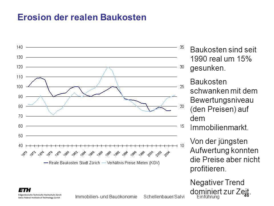 Immobilien- und BauökonomieSchellenbauer/Salvi Einführung 46 Erosion der realen Baukosten Baukosten sind seit 1990 real um 15% gesunken. Baukosten sch