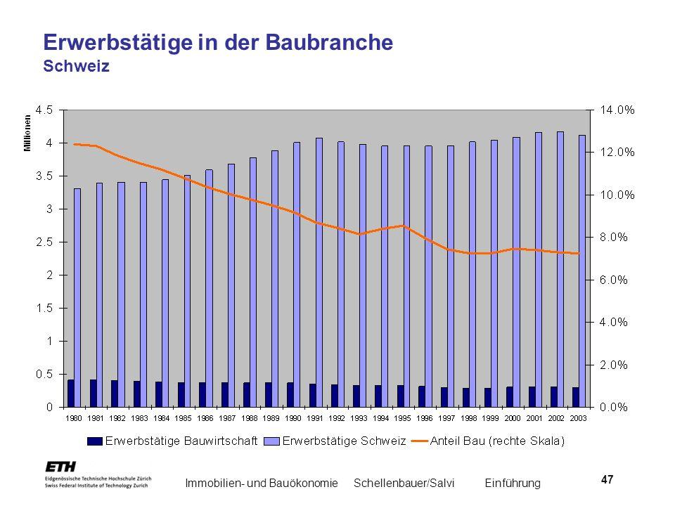 Immobilien- und BauökonomieSchellenbauer/Salvi Einführung 47 Erwerbstätige in der Baubranche Schweiz
