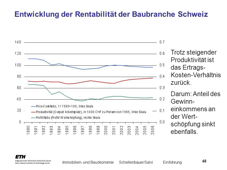 Immobilien- und BauökonomieSchellenbauer/Salvi Einführung 48 Entwicklung der Rentabilität der Baubranche Schweiz Trotz steigender Produktivität ist da
