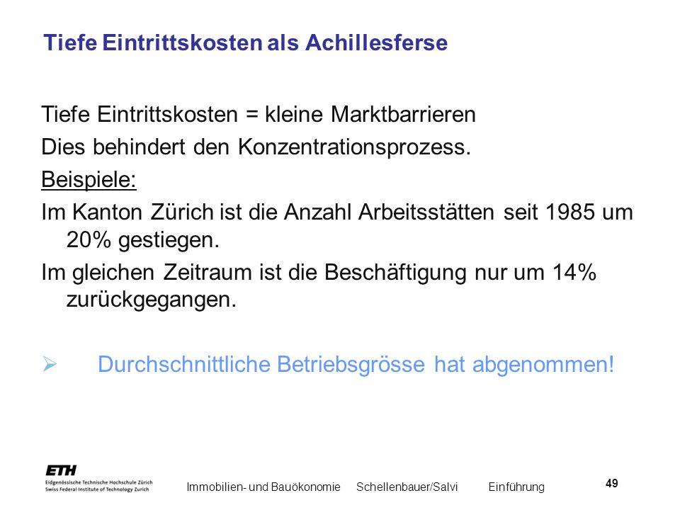 Immobilien- und BauökonomieSchellenbauer/Salvi Einführung 49 Tiefe Eintrittskosten als Achillesferse Tiefe Eintrittskosten = kleine Marktbarrieren Die