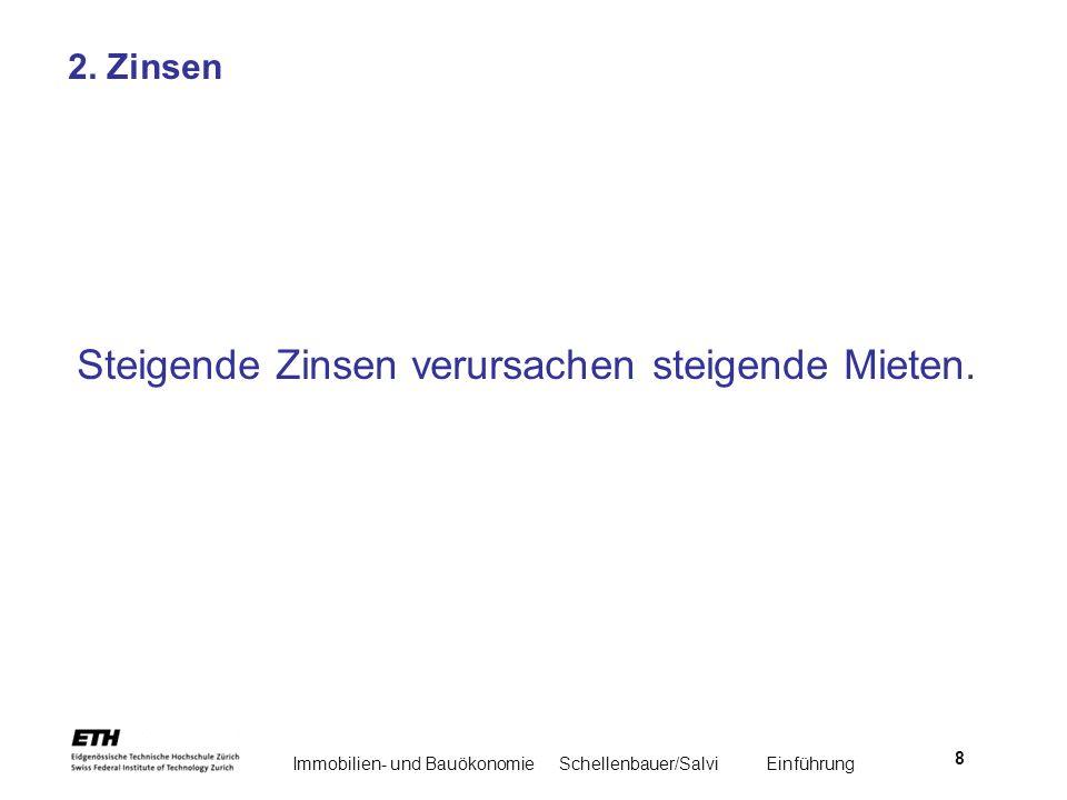 Immobilien- und BauökonomieSchellenbauer/Salvi Einführung 8 2. Zinsen Steigende Zinsen verursachen steigende Mieten.