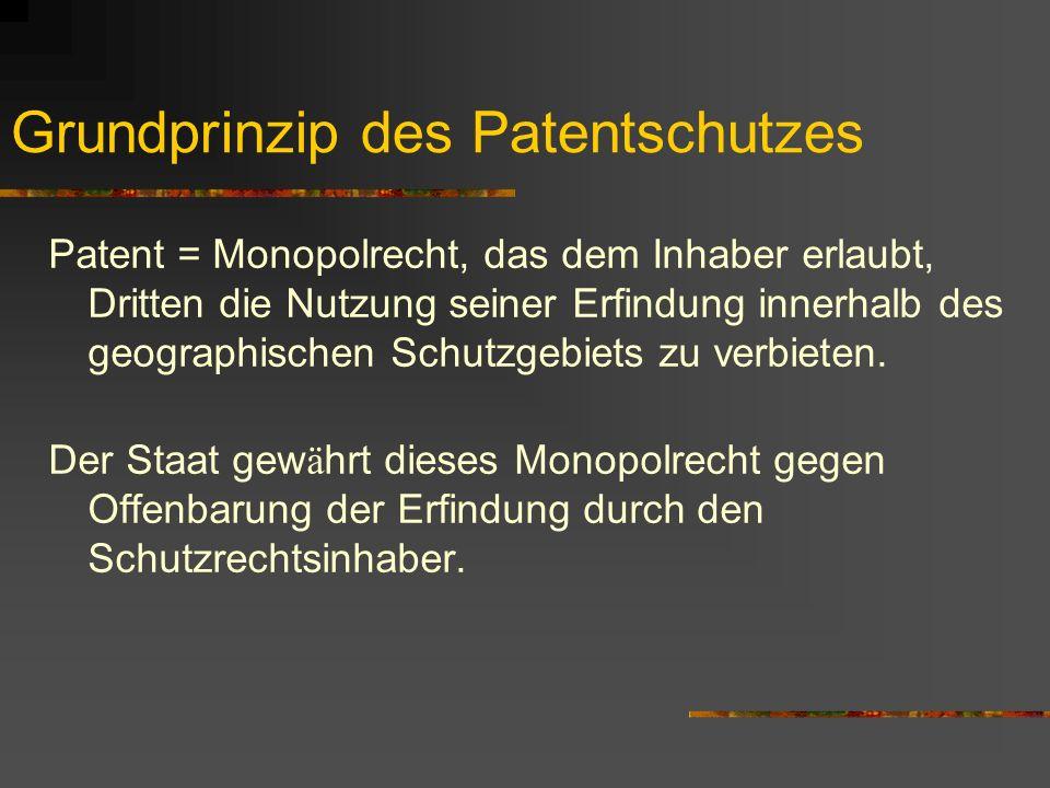 Grundprinzip des Patentschutzes Patent = Monopolrecht, das dem Inhaber erlaubt, Dritten die Nutzung seiner Erfindung innerhalb des geographischen Schutzgebiets zu verbieten.